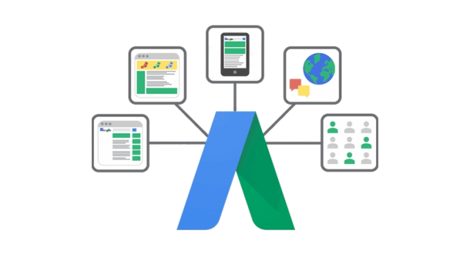 Using Adwords,how to market interior design business,